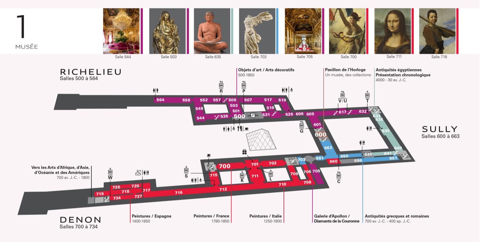 Plan du Musée du Louvre étage 1